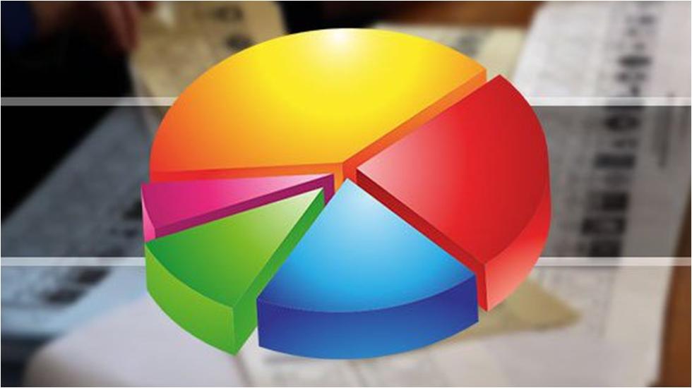 """CHP'nin oy oranı yüzde 30.9"""
